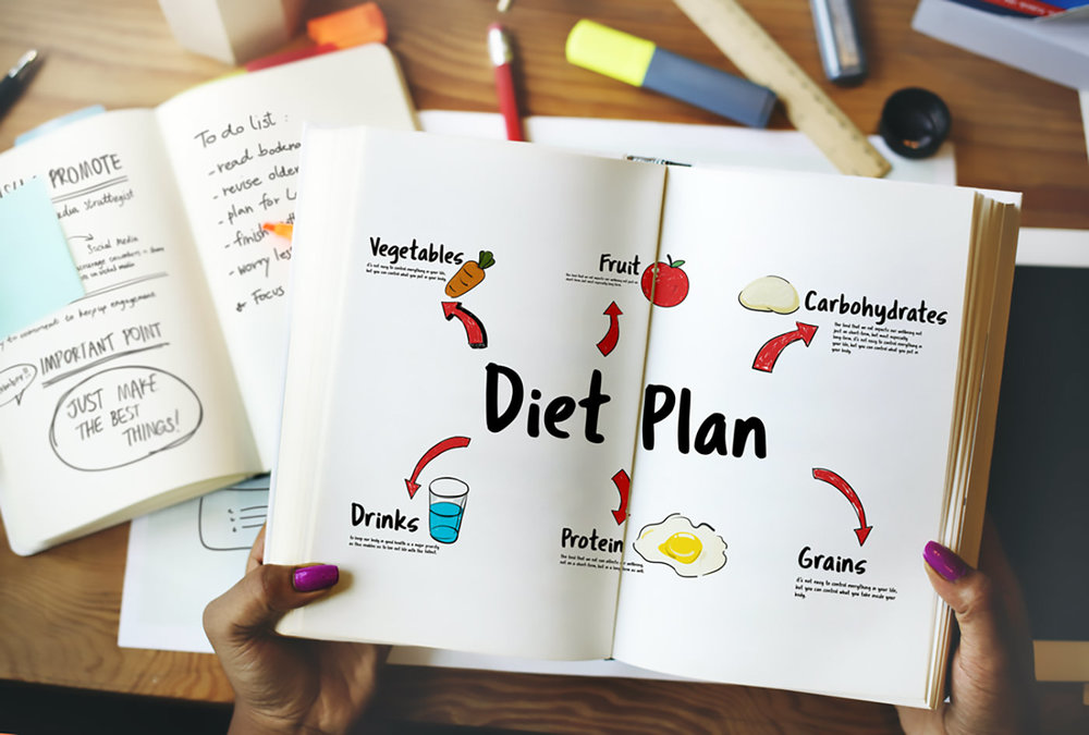 Which Diet Plan is Best for Me?