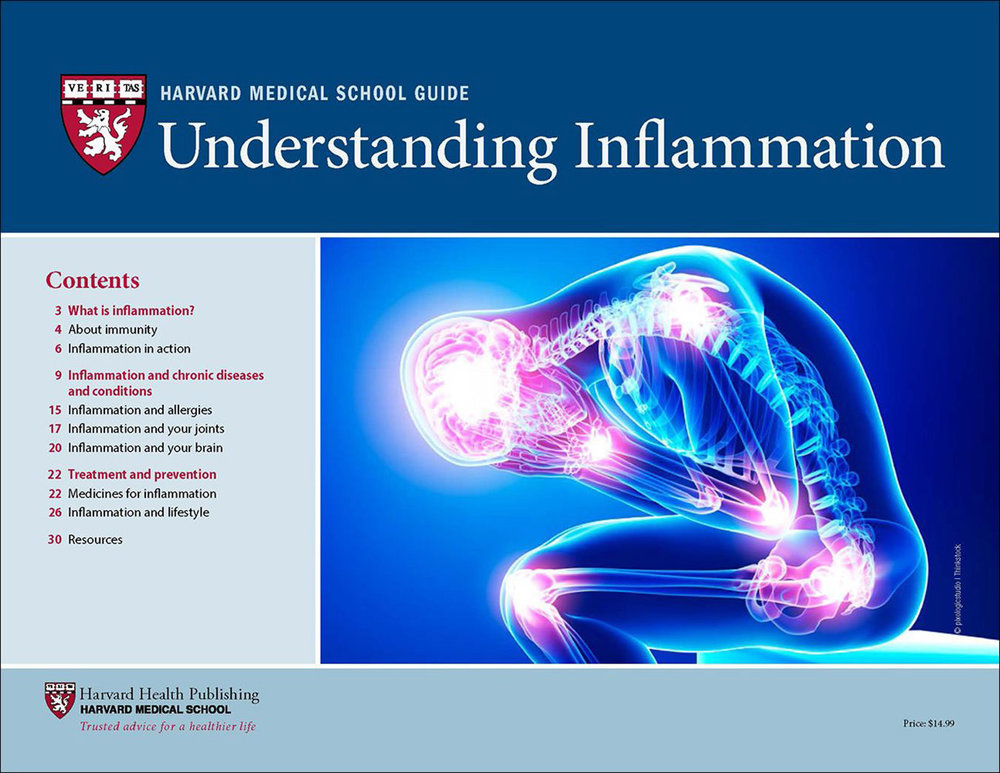 inflammation intermittent fasting